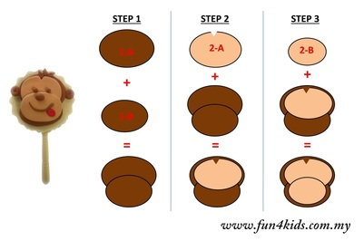 Instruction to make wooden monkey rattle