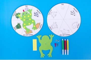 science frog life cycle
